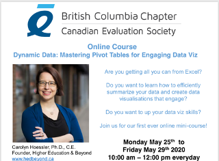 CES BC Dynamic Data flyer noting Online Course Dynamic Data: Mastering Pivot Tables for Engaging Data Viz with photo of Carolyn smiling.
